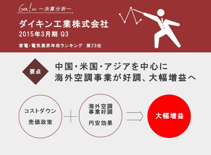 ダイキン工業_決算書タイトル