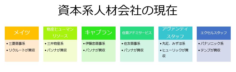 shihonkei