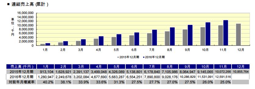 jac%e3%83%87%e3%83%bc%e3%82%bf